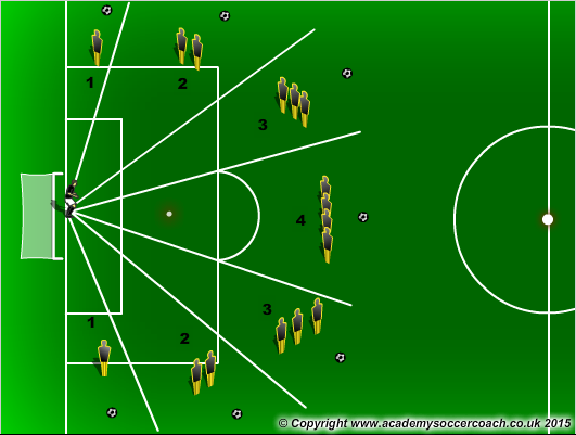 How to defend a free kick part 1  Completekeeper